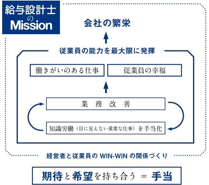 01kyuyosekkeishi_r3_c1