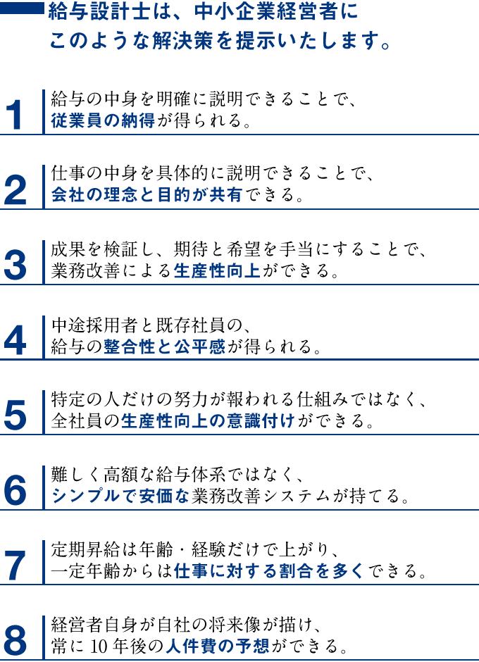 07-gyomukaizen_r5_c1