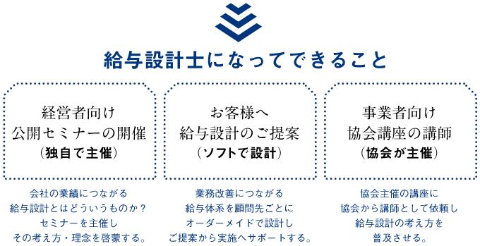 01kyuyosekkeishi_r4_c1